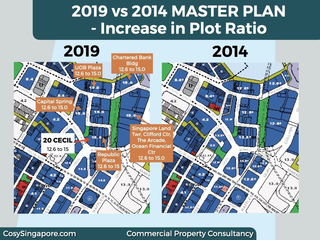 master-plan-2019-20-cecil-singapore